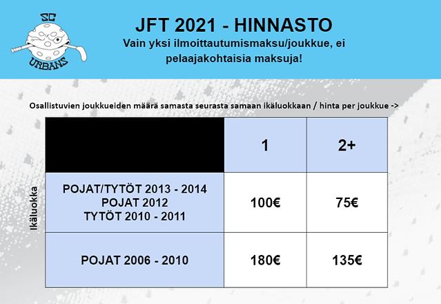 jft 2021 hinnasto.png