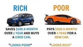 Quale auto puoi permetterti?
