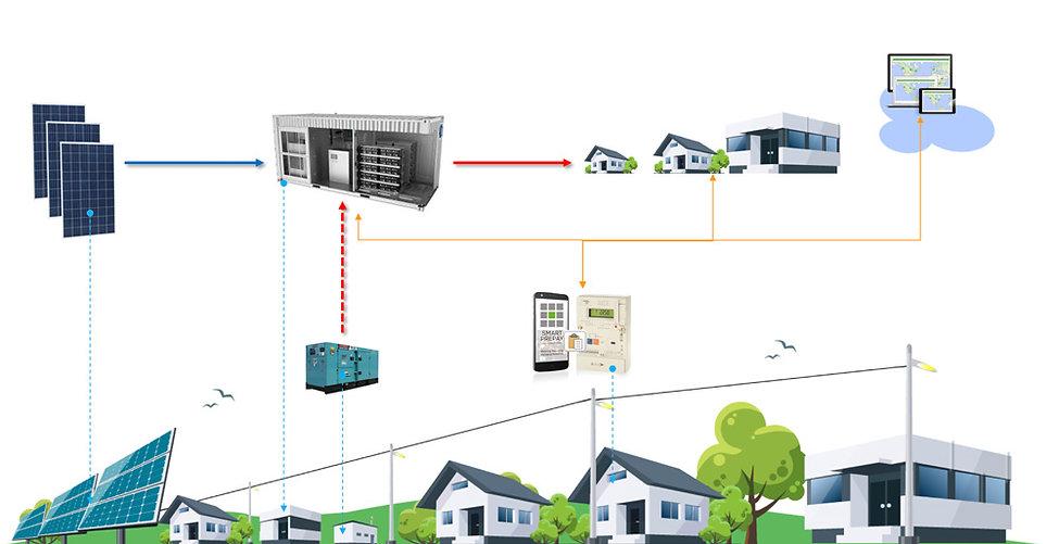 microgrid_solutions.jpg