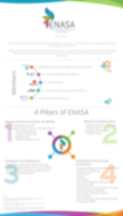 ENASA Infographic_low res_final version.