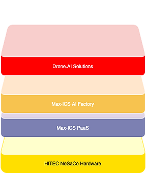 Drone.AI - Stack transparent.png