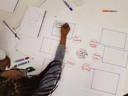 Design Thinking with designthinkers