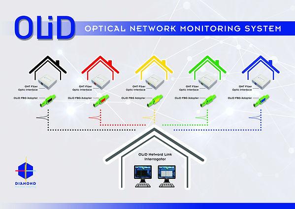 csm_OLID_Network_Monitoring_c7c4725c48.j