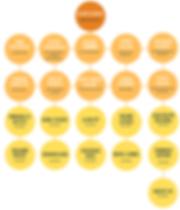 Organigramme-2019-fait-sur-canva-4.png