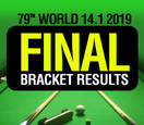 Final Bracket Results - 79th World 14.1 2019