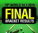Final Bracket Results - 79th World 14.1 2019