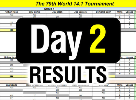 DAY 2 Results - 79th World 14.1