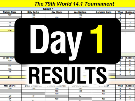 DAY 1 Results - 79th World 14 1 Bracket - 12-2-19 - Round Robin scores