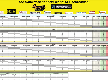 2017 the World Tournament Schedule