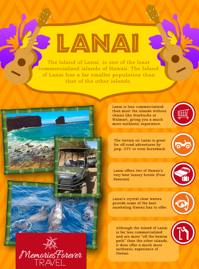 Lanai Guide Hawaii