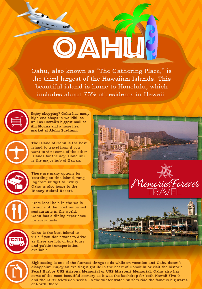 Oahu Guide Hawaii