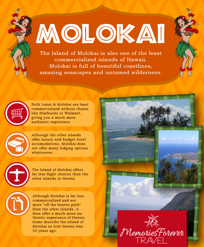 Molokai Guide Hawaii
