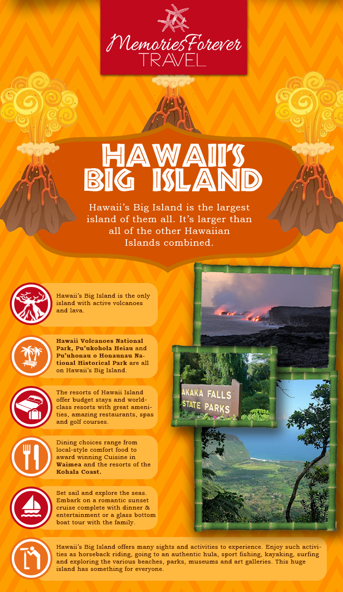 Big Island Guide Hawaii