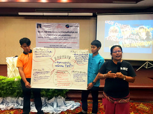 Regional BHR workshops held to demystify corporate accountability concepts with HRDs