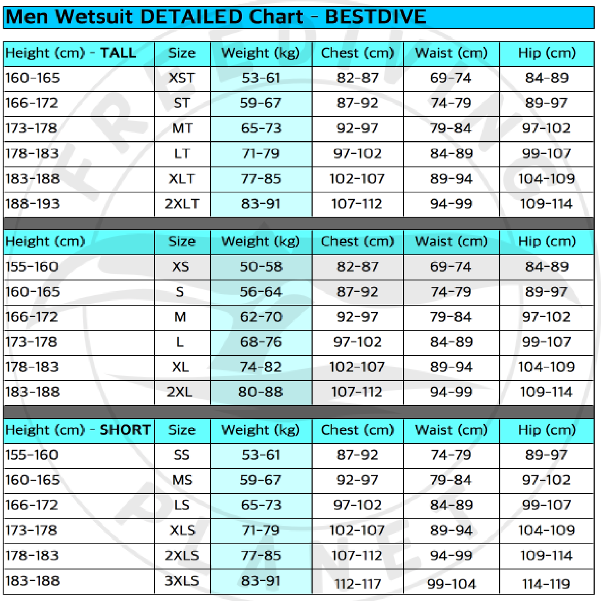 Height weight chart for females in kgs image collections free height weight chart for female in kgs gallery free any chart height to weight chart in nvjuhfo Gallery