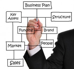 Small-Business-Consultants-300x280