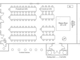 7 Important reasons you need a wedding floor plan.