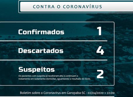 GAROPABA TEM PRIMEIRO CASO CONFIRMADO DE CORONAVÍRUS