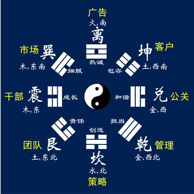 後天八卦 blue bg-01.jpg