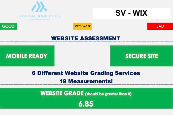 SV Website Assessment Wix