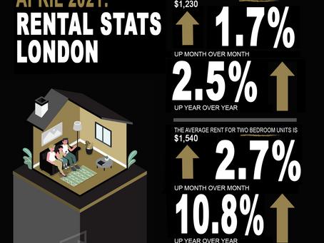 London Rental Stats, Average Rents and Market Trends for April 2021