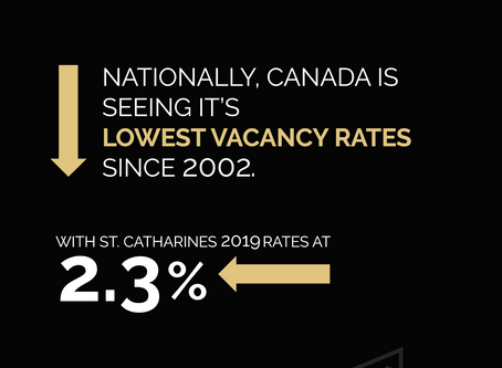 2019 National Vacancy Rates for Canada