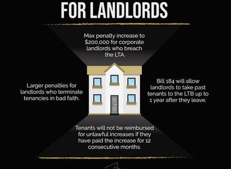 Bill 184 and What it Means for Landlords