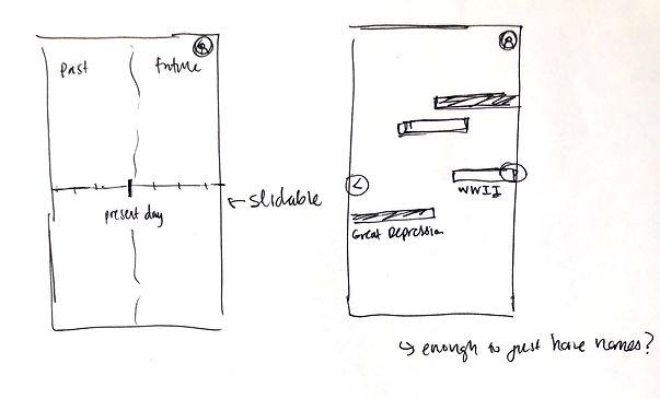 timeline iterations.jpg