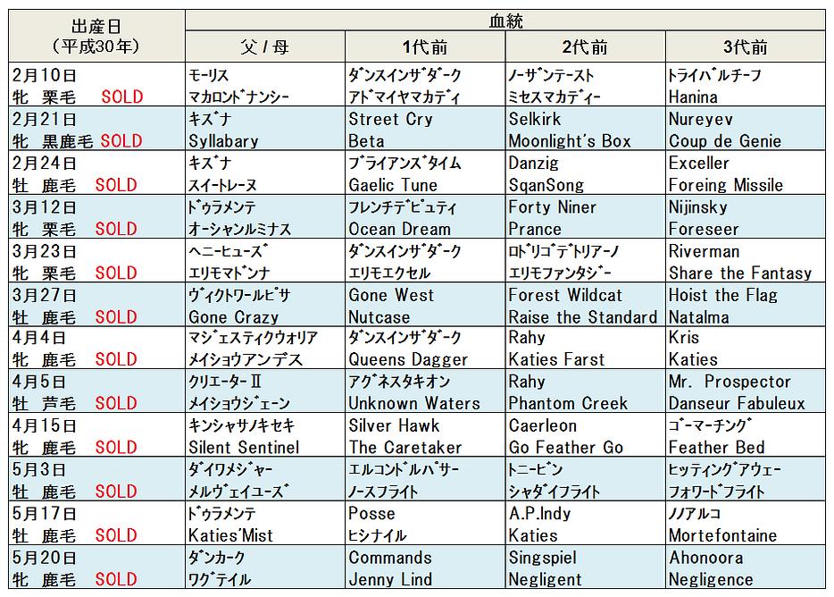 平成30年生産馬売り馬名簿20190929更新.png