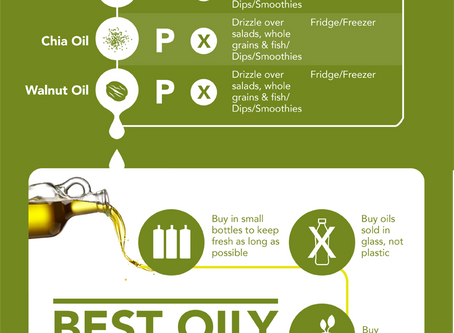 Navigating Your Way Through Cooking Oils!