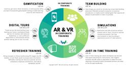 AR&VR Infographic