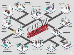 CUSW Infographic