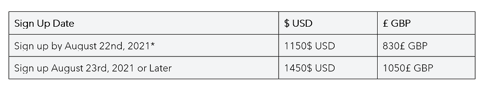 costs table.png