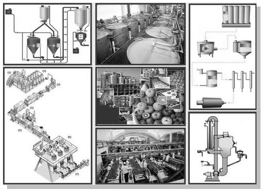 Operações unitárias Indústria de Alimentos