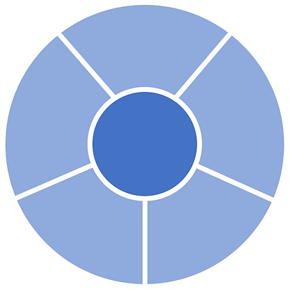 2020.05.25 Scalability Circle.png
