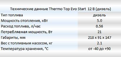 TT-Start_d.png