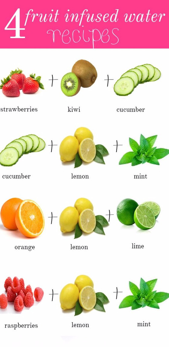 4 Fruit Infused Water Recipies