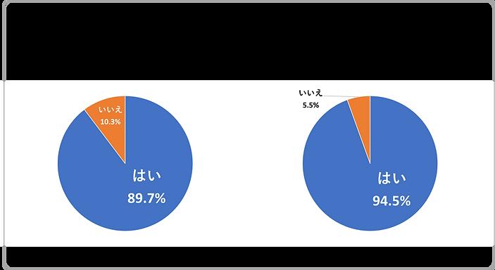 アンケートグラフ1.png