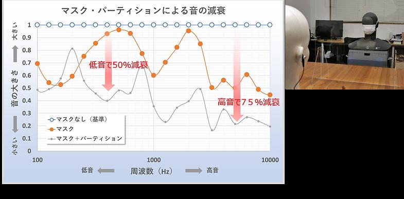 パ^ティショングラフ.png