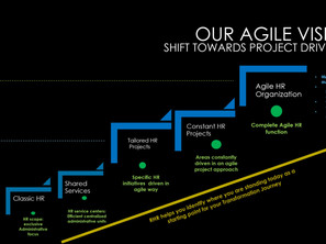 Agile HR: Starting the Agile Transformation in HR