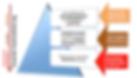Web als A.plattform.png