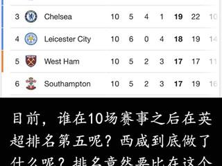 【#英超足球討論區】目前,誰在10場賽事之後在英超排名第五呢?西咸到底做了什麼呢? 排名竟然要比在這個週末的對手,季季都說要稱霸英超的曼聯還要好。