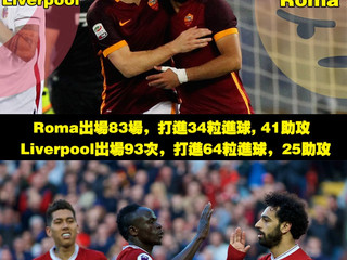 【#Totti竟然是Salah的偶像?】