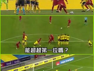 【#英超足球討論區】C羅代表國家隊踢進100球。距離第一僅僅相差9球,他可以超越第一嗎?