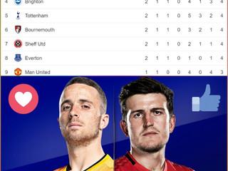 【#英媒體報報看📺】以現在的英超积分榜上,只有紅軍和槍手两连胜。对紅魔來講,不理今晚是什麼比分,總知要贏就可以回昔日已久的榜首.......
