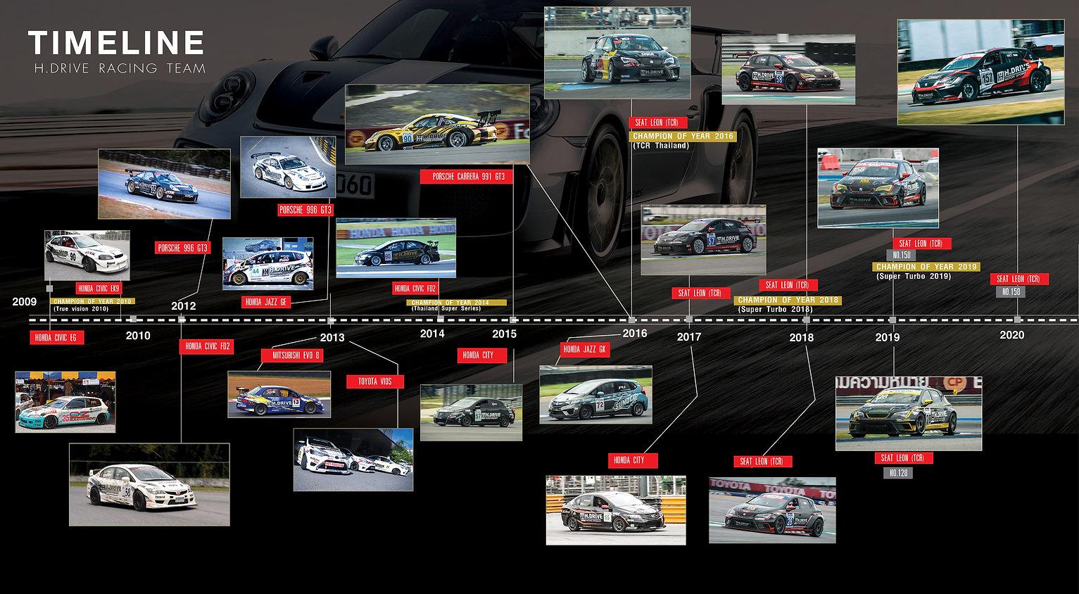timeline racing team 2020 .jpg