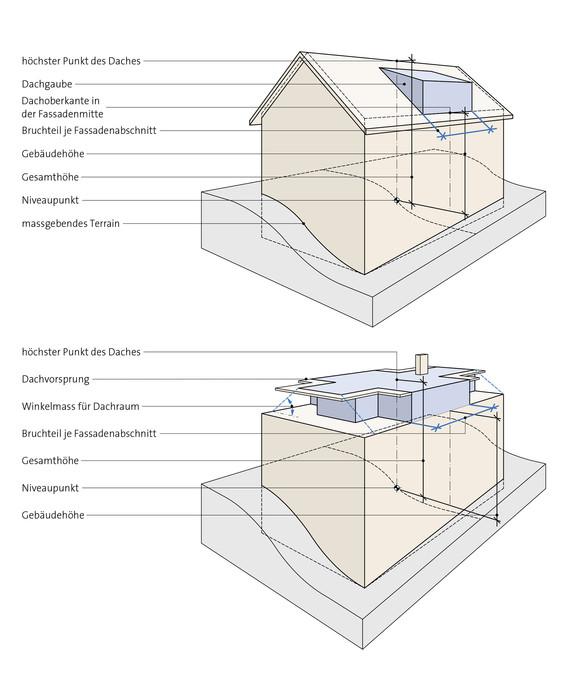06_Dachraum.jpg