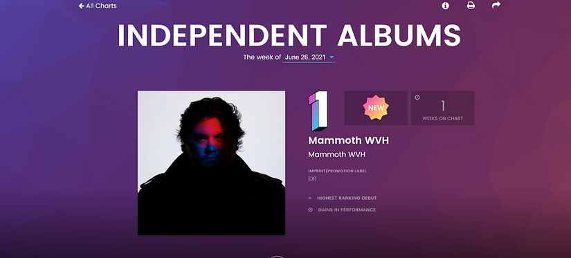 indie chart.png