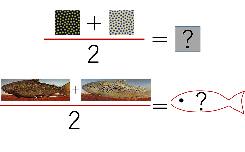 calculation of hybrid pattern