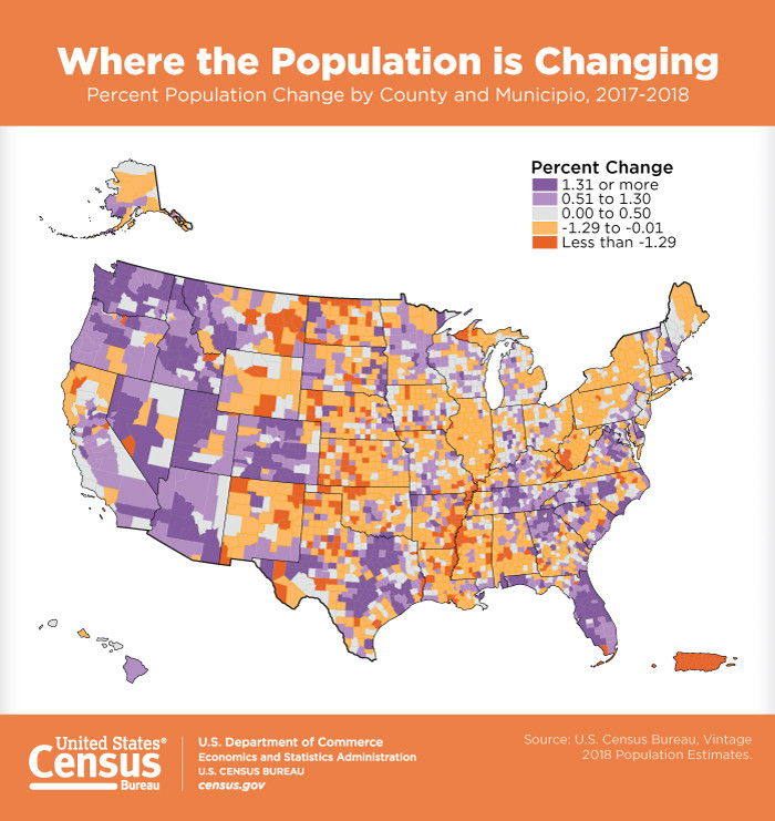 Population Growth | Dental Demographics | Xite Realty